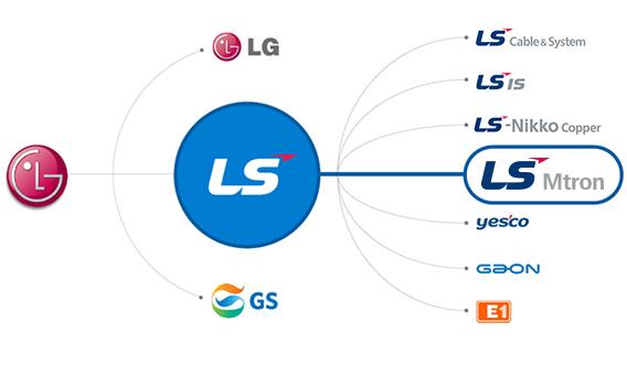 lg-ls